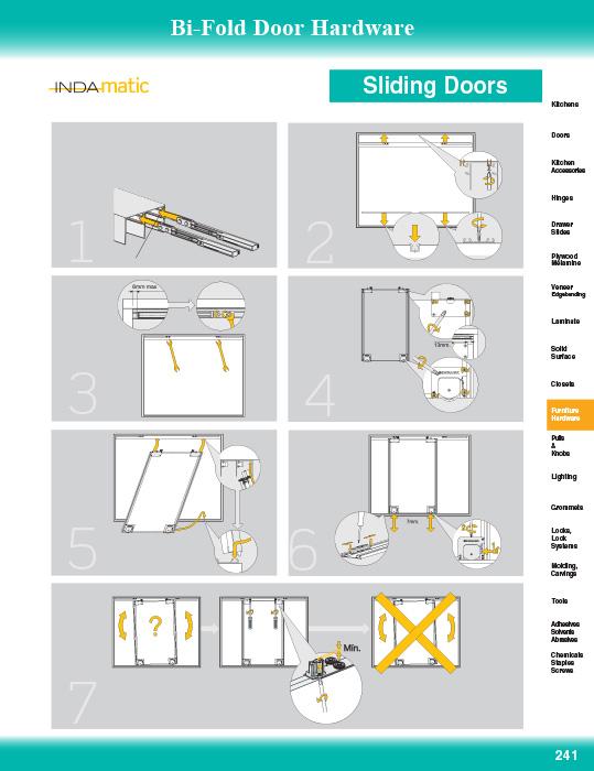 Hardware Imagination Tech Com 2014 Catalog